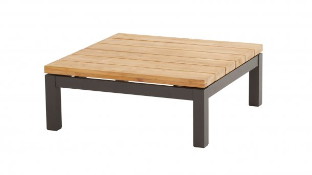 4seasons outdoor capitol coffee table 90x90